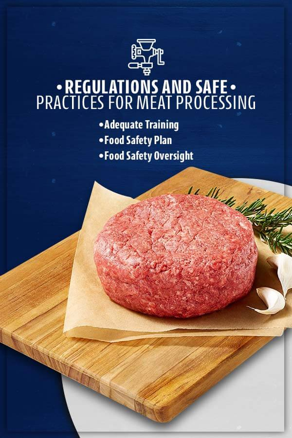 Raw Ground Meat Processing Industry - Food Safety Practices