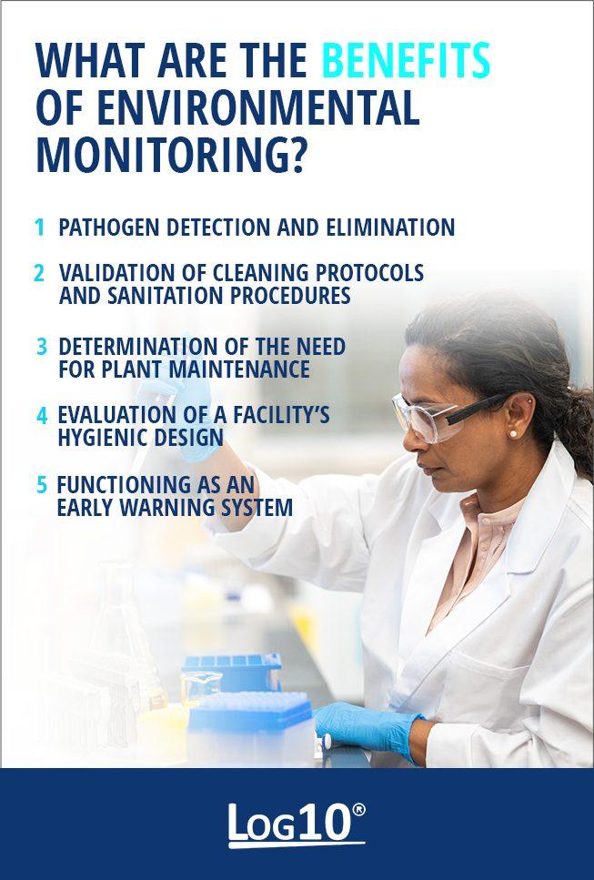Environmental monitoring program benefits