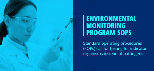 EMP standard operating procedures